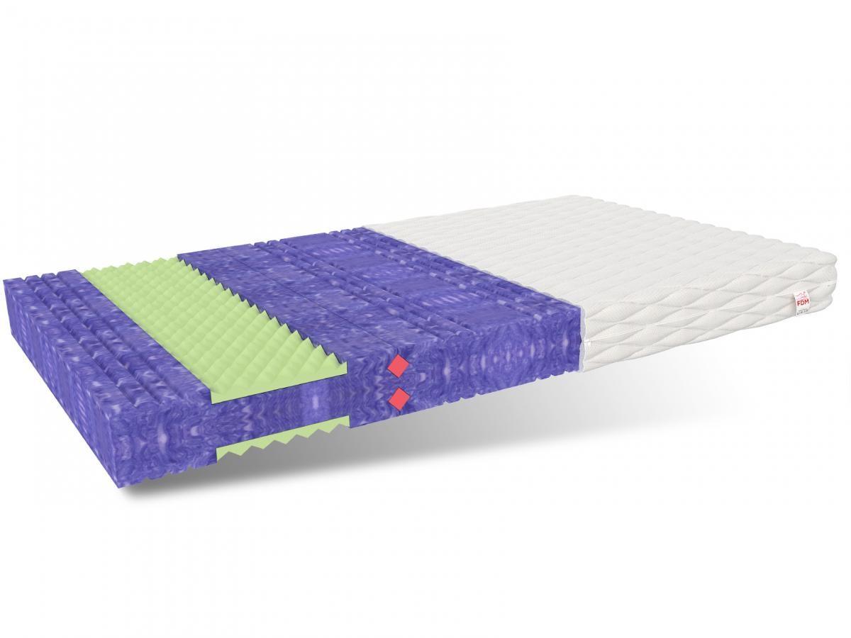 Pěnová matrace HYBRID