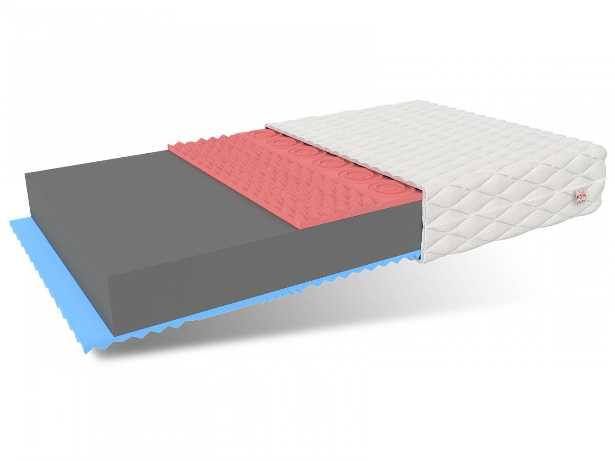 Pěnová matrace VITERBO