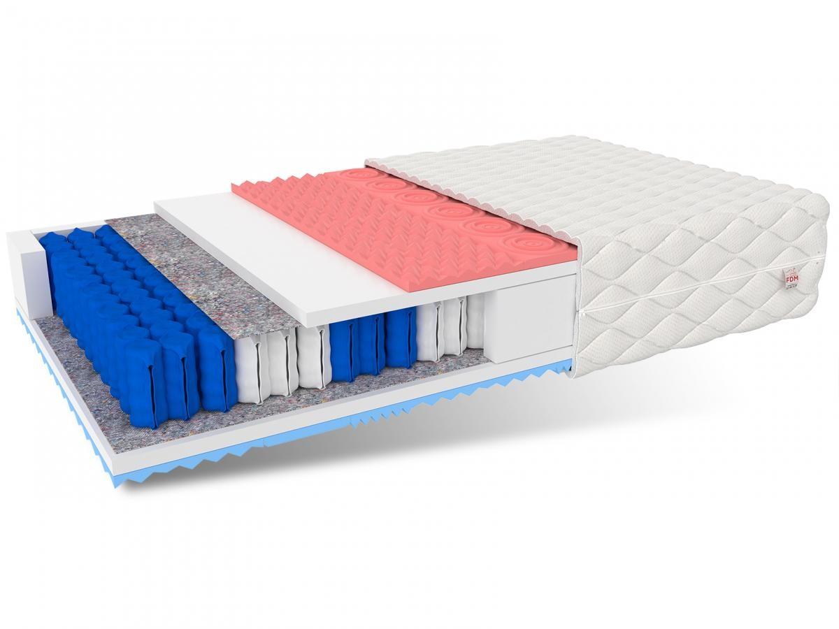 Kapesní matrace FORLI