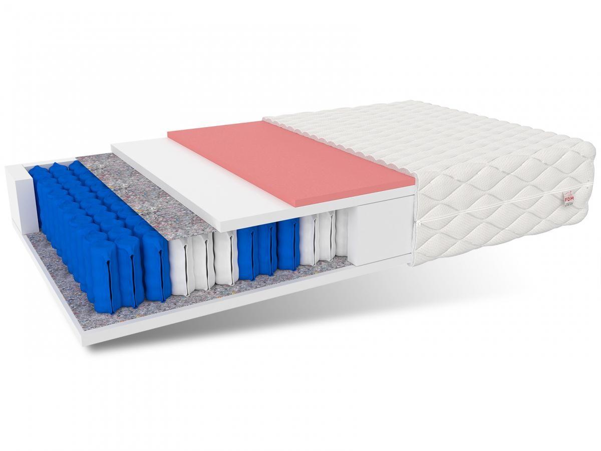 Kapesní matrace VERO