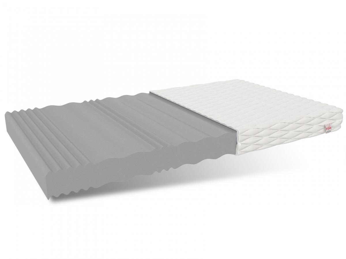 Pěnová matrace LIVIA