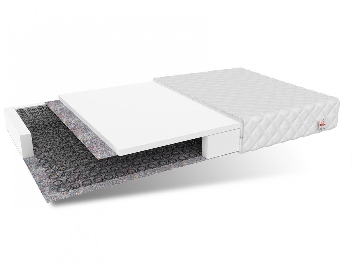 Bonelová matrace IRIS