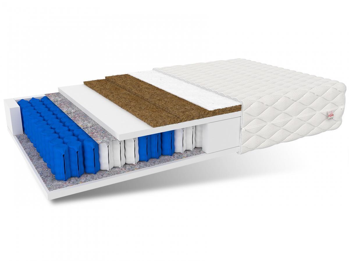 Kapesní matrace FORTE MAX