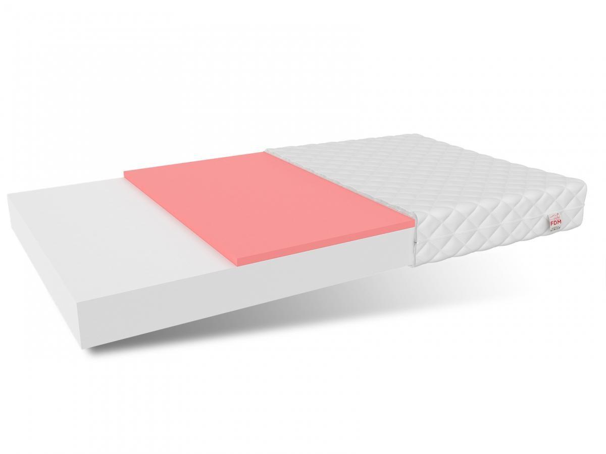 Pěnová matrace LUGO