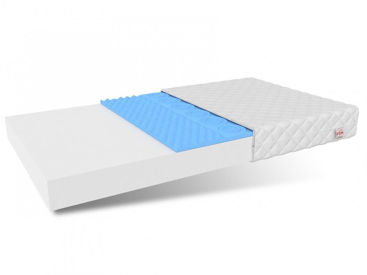 Pěnová matrace LEON