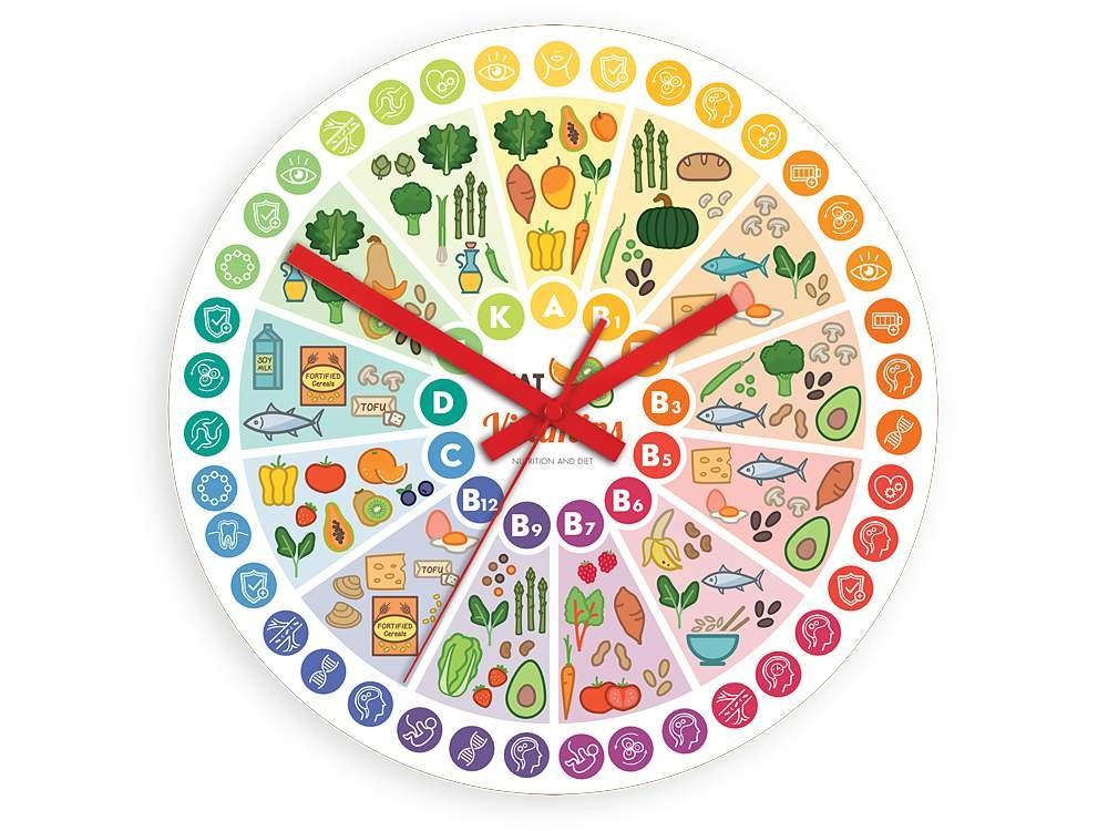 Nástenné hodiny Vitamins farebné